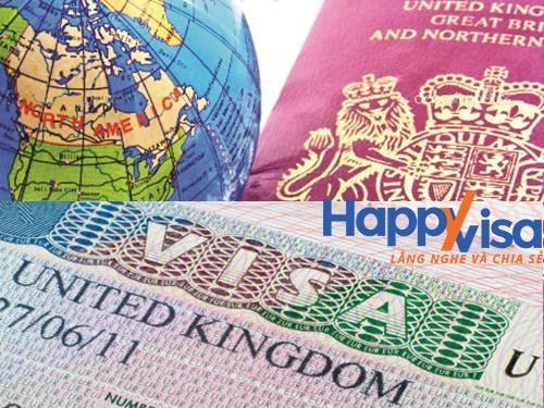 Thông tin visa Anh Quốc