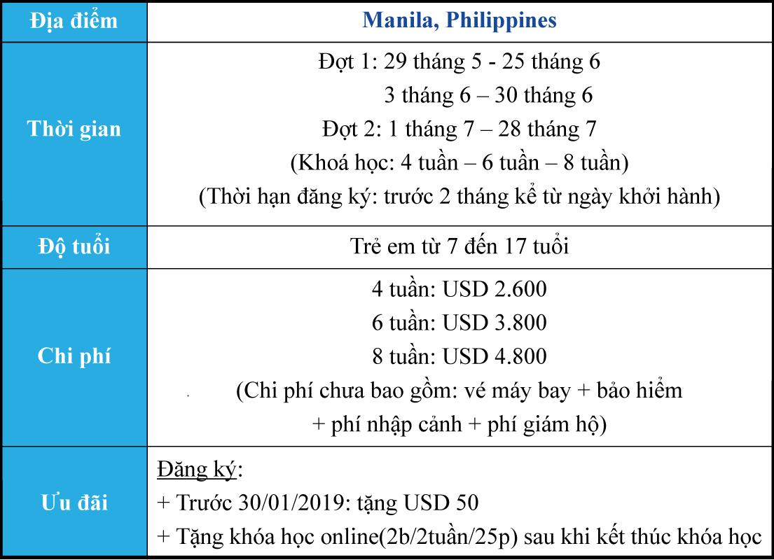 Chi tiết trại hè Philippines 2019
