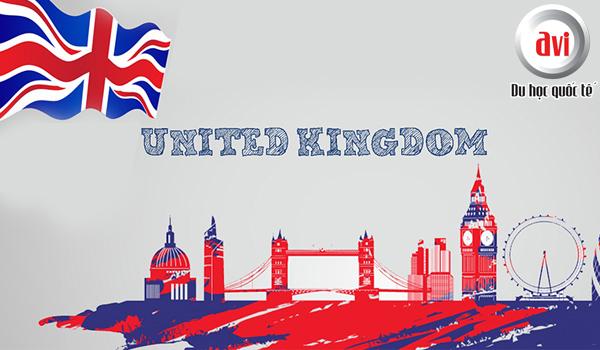 Phỏng vấn sự nhạy bén visa Anh