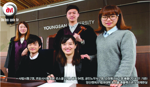 sinh viên trường đại học youngsan