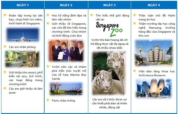 Lịch trình du học hè Singapore 2020